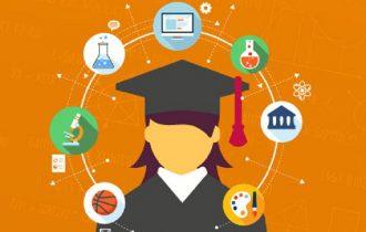 Avrupa Burs Platformu: Scholarshıp Portal