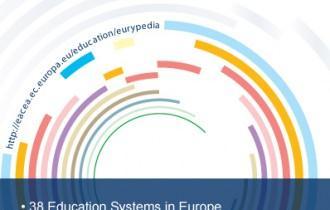 EURYDICE Avrupa Birliği Gençlik Bilgi Ağı