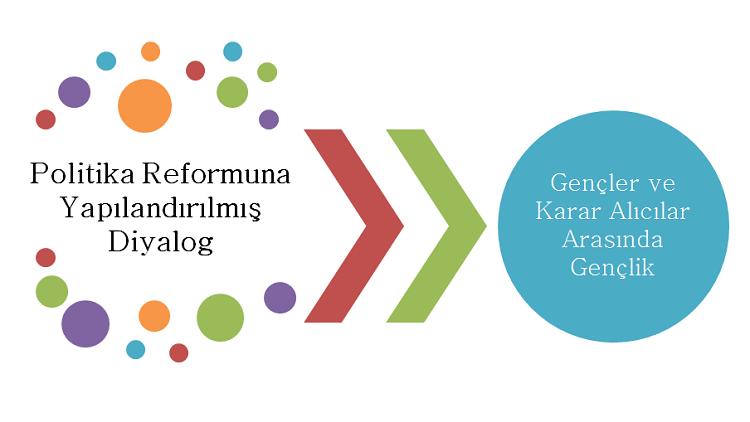 Avrupa Komisyonu Erasmus + Programı Ana Eylem 3: Politika Reformları Desteği Çağrısı