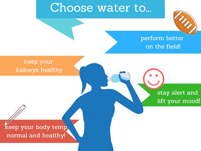suyun-yararlari